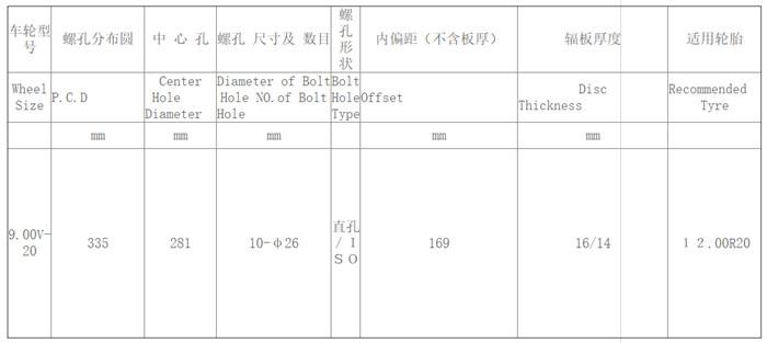 9.00V-20  参数.jpg