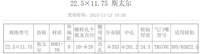 22.5x11.5参数.jpg