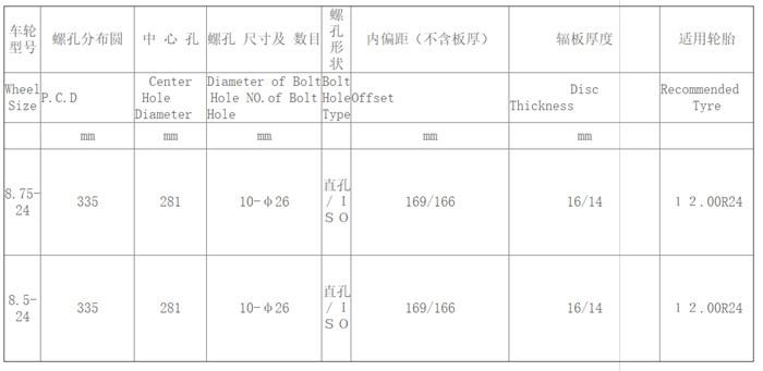 8.5~8.75-24  参数.jpg